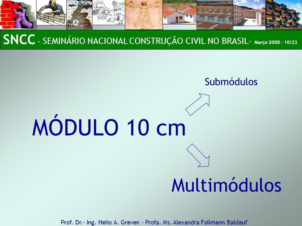 MÓDULO 10 cm Multimódulos