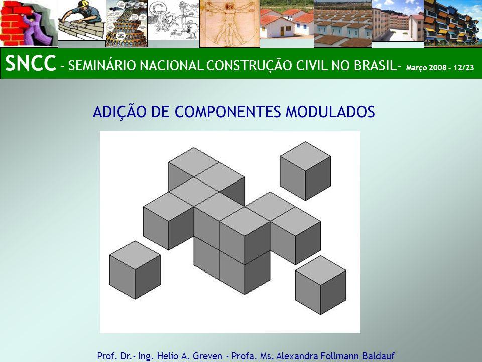 SNCC – SEMINÁRIO NACIONAL CONSTRUÇÃO CIVIL NO BRASIL- Março 2008 - 12/23