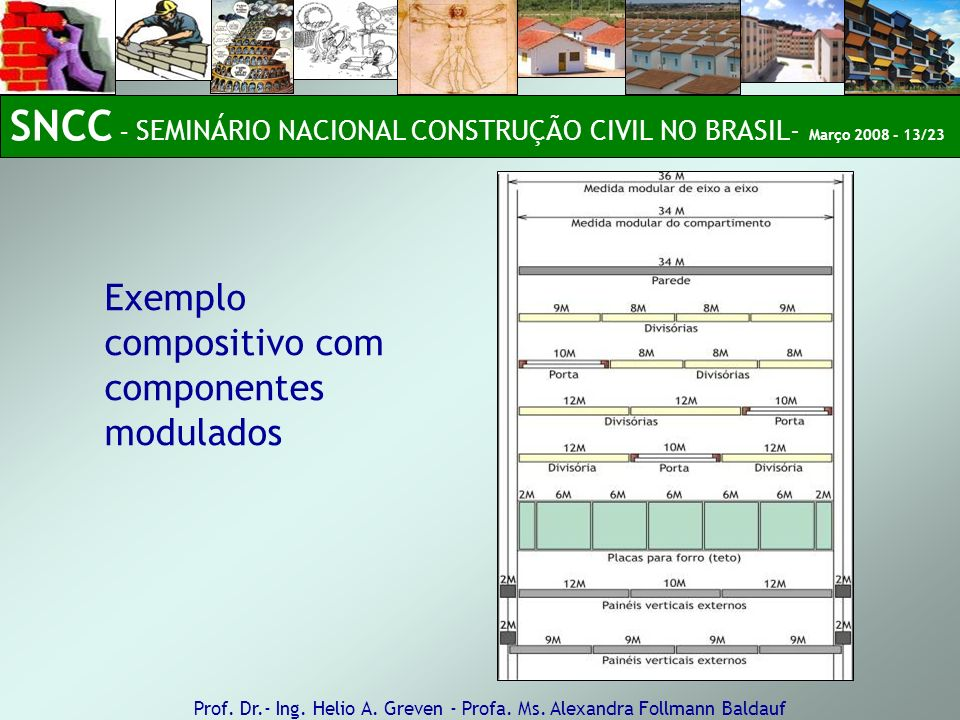 SNCC – SEMINÁRIO NACIONAL CONSTRUÇÃO CIVIL NO BRASIL- Março 2008 - 13/23