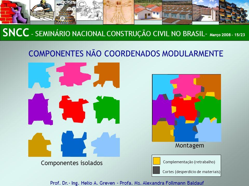 SNCC – SEMINÁRIO NACIONAL CONSTRUÇÃO CIVIL NO BRASIL- Março 2008 - 15/23
