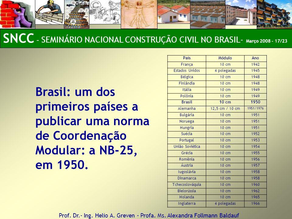 SNCC – SEMINÁRIO NACIONAL CONSTRUÇÃO CIVIL NO BRASIL- Março 2008 - 17/23