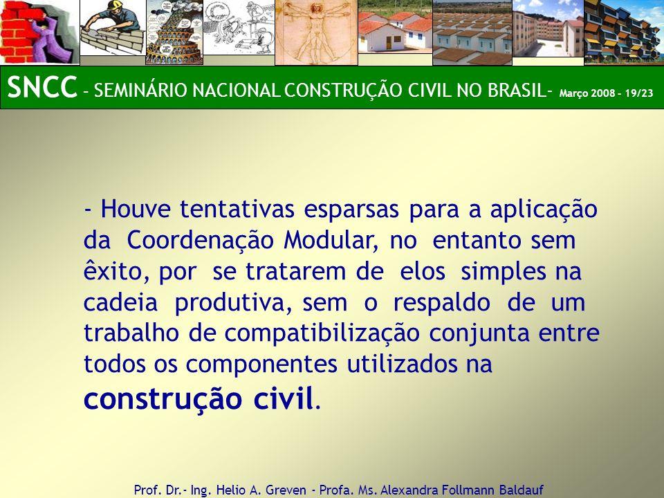 SNCC – SEMINÁRIO NACIONAL CONSTRUÇÃO CIVIL NO BRASIL- Março 2008 - 19/23