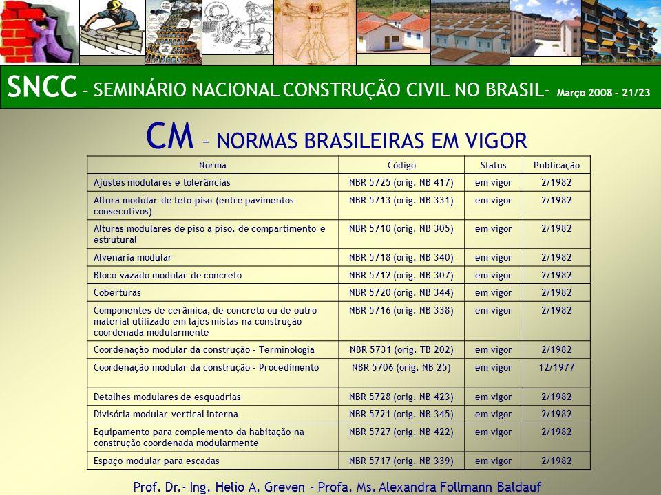 CM – NORMAS BRASILEIRAS EM VIGOR