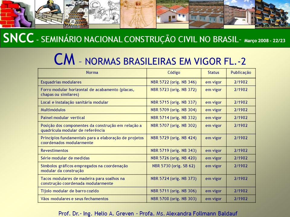 CM – NORMAS BRASILEIRAS EM VIGOR FL.-2