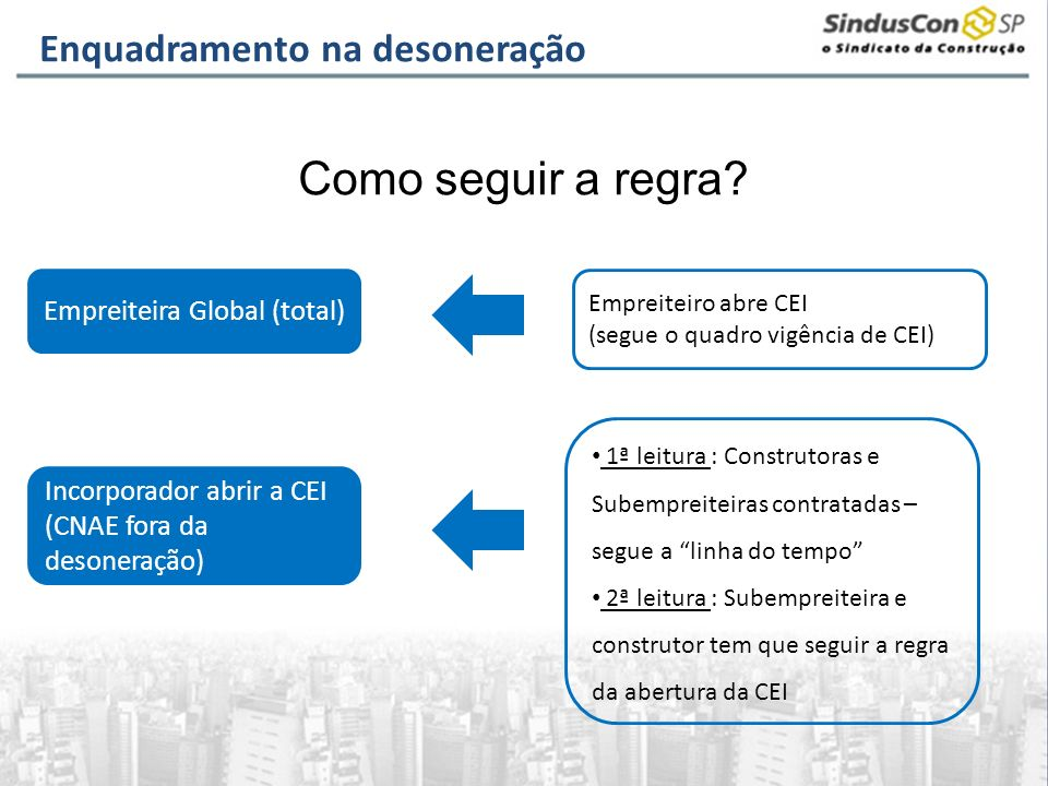 Empreiteira Global (total)
