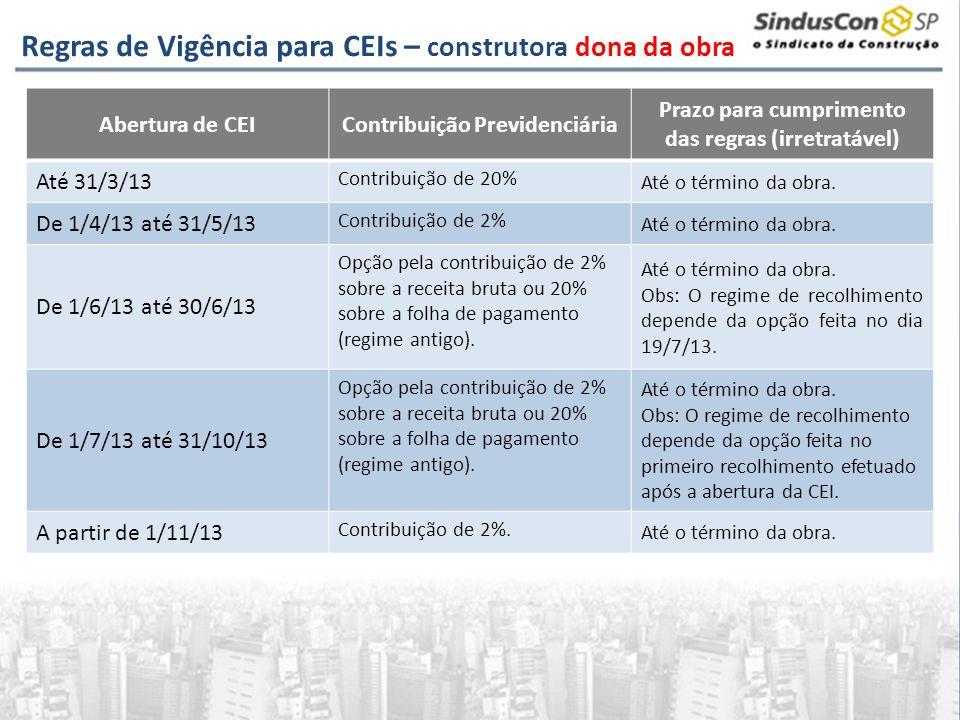 Regras de Vigência para CEIs – construtora dona da obra