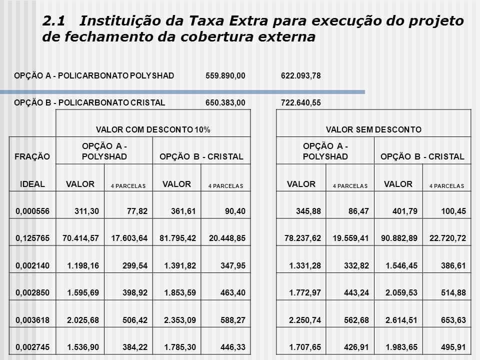 2.1 Instituição da Taxa Extra para execução do projeto de fechamento da cobertura externa