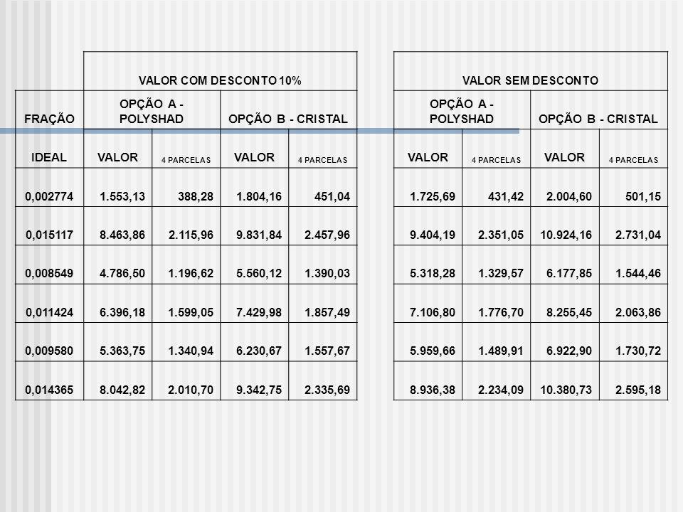 FRAÇÃO OPÇÃO A - POLYSHAD OPÇÃO B - CRISTAL IDEAL VALOR 0,002774