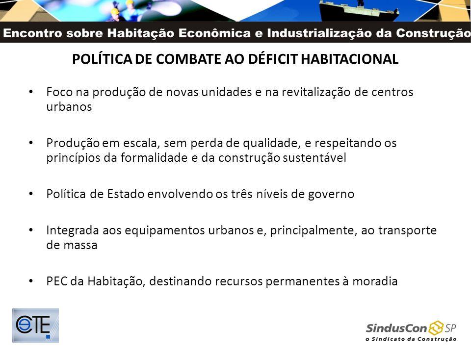 POLÍTICA DE COMBATE AO DÉFICIT HABITACIONAL