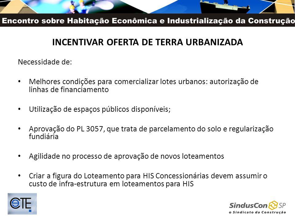 INCENTIVAR OFERTA DE TERRA URBANIZADA