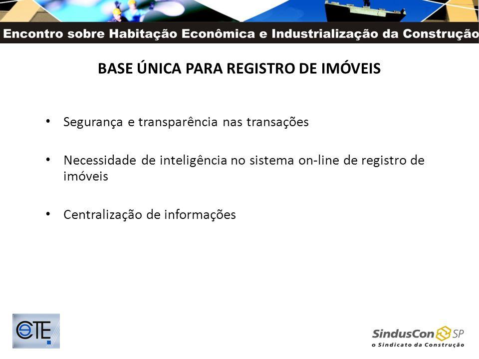 BASE ÚNICA PARA REGISTRO DE IMÓVEIS
