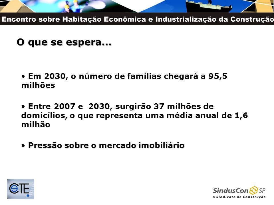 O que se espera...Em 2030, o número de famílias chegará a 95,5 milhões.