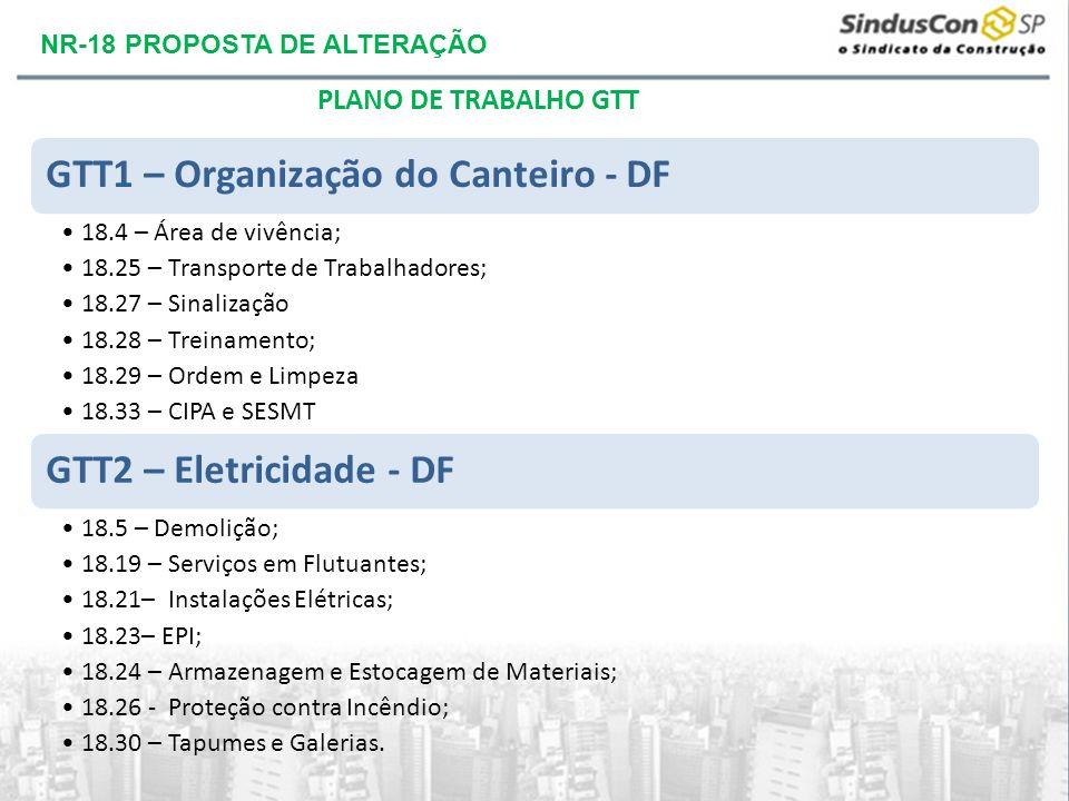 GTT1 – Organização do Canteiro - DF GTT2 – Eletricidade - DF
