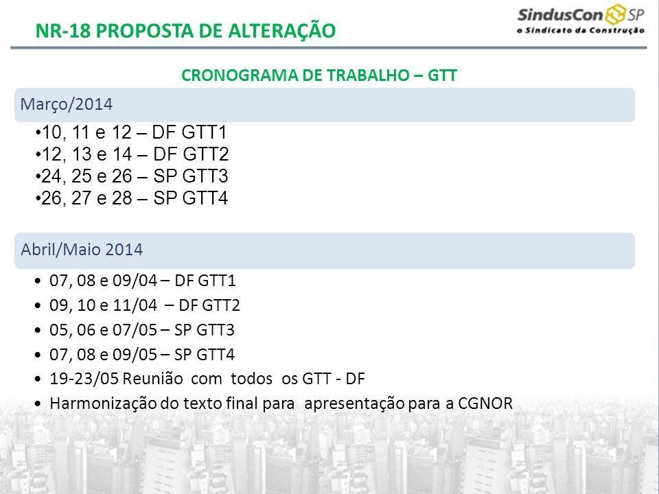 CRONOGRAMA DE TRABALHO – GTT
