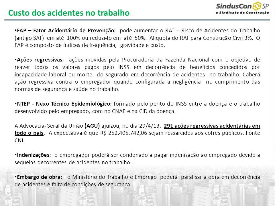 Custo dos acidentes no trabalho