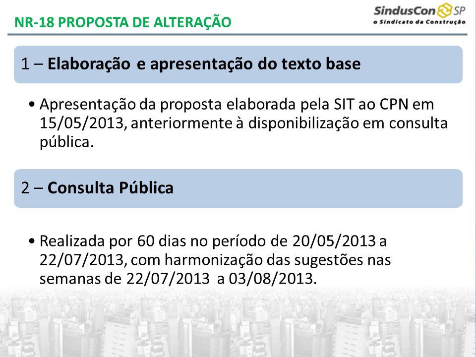 1 – Elaboração e apresentação do texto base 2 – Consulta Pública