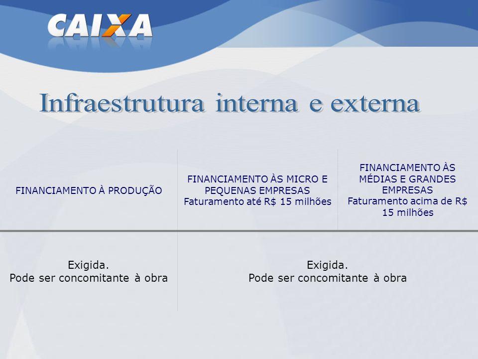 Infraestrutura interna e externa