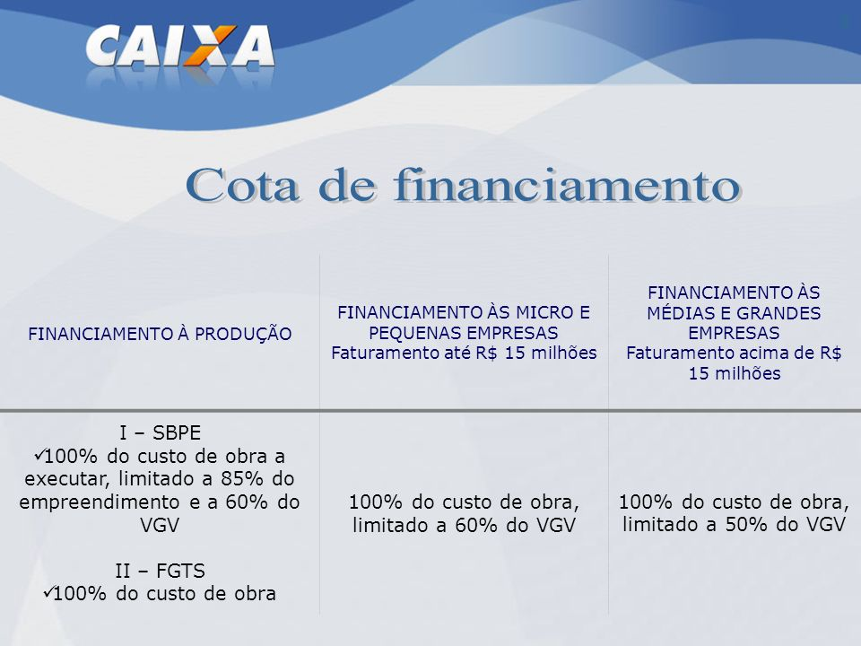 Cota de financiamento I – SBPE