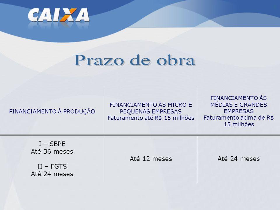 Prazo de obra I – SBPE Até 36 meses Até 12 meses II – FGTS