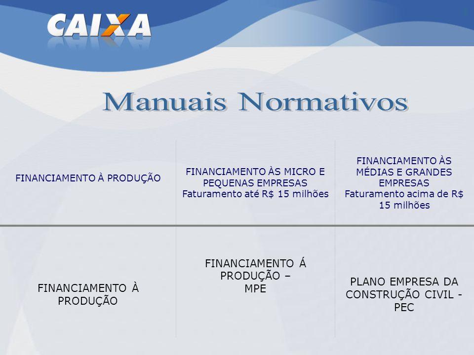 Manuais Normativos FINANCIAMENTO À PRODUÇÃO FINANCIAMENTO Á PRODUÇÃO –