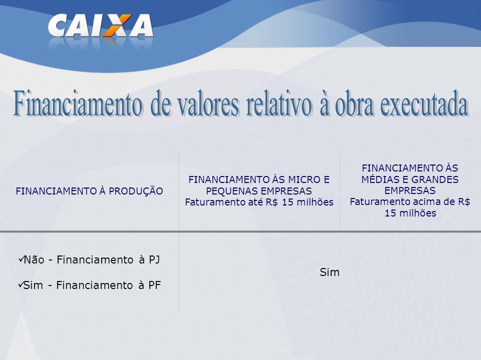 Financiamento de valores relativo à obra executada