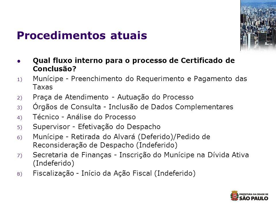Procedimentos atuais Qual fluxo interno para o processo de Certificado de Conclusão Munícipe - Preenchimento do Requerimento e Pagamento das Taxas.