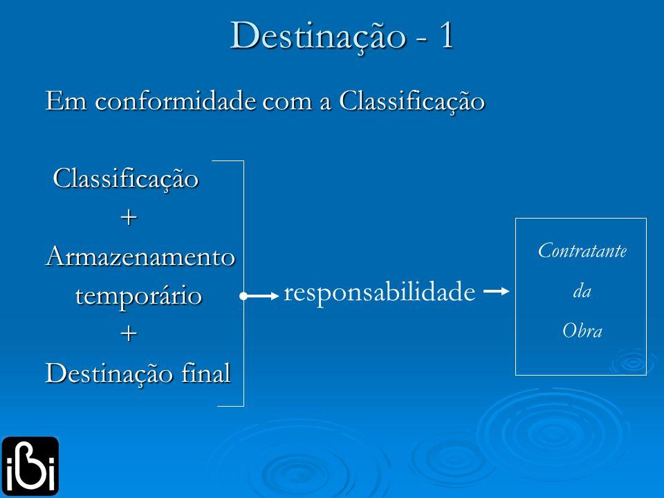 Destinação - 1 Em conformidade com a Classificação Classificação +