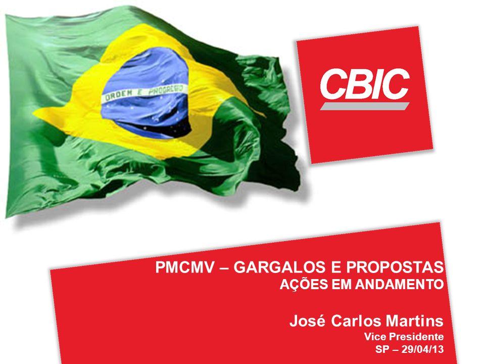 PMCMV – GARGALOS E PROPOSTAS José Carlos Martins