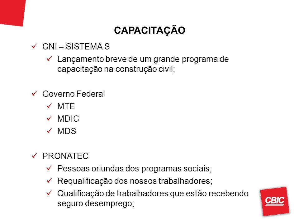 CAPACITAÇÃO CNI – SISTEMA S