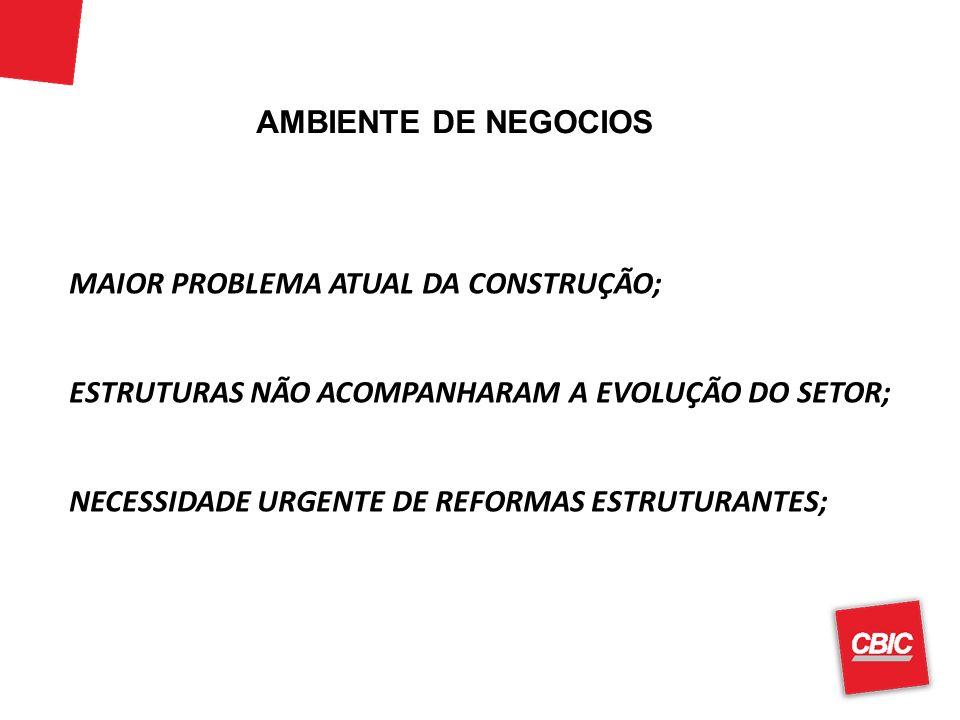 MAIOR PROBLEMA ATUAL DA CONSTRUÇÃO;