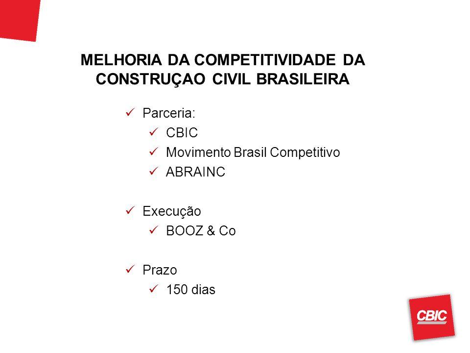 MELHORIA DA COMPETITIVIDADE DA CONSTRUÇAO CIVIL BRASILEIRA
