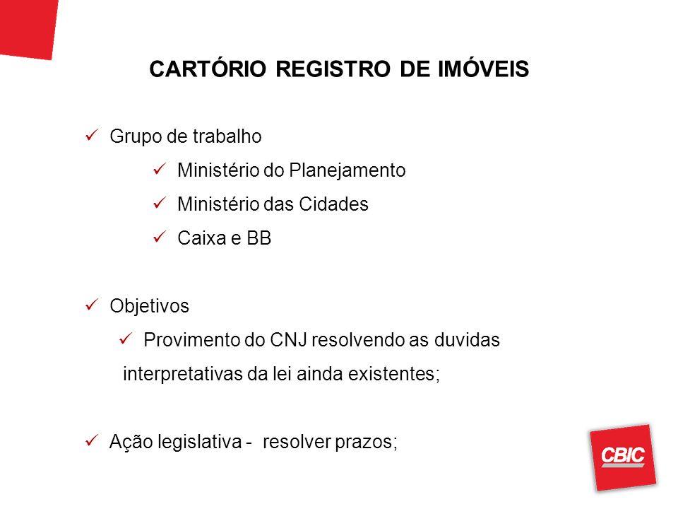 CARTÓRIO REGISTRO DE IMÓVEIS