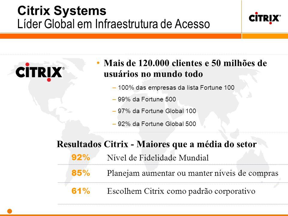 Citrix Systems Líder Global em Infraestrutura de Acesso