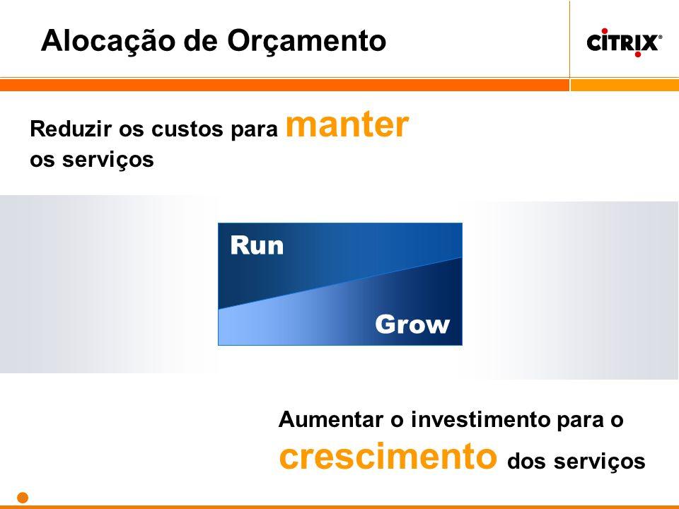 Alocação de Orçamento Run Grow