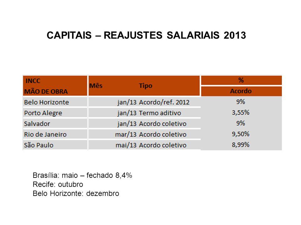 CAPITAIS – REAJUSTES SALARIAIS 2013