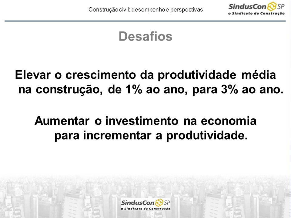 Aumentar o investimento na economia para incrementar a produtividade.