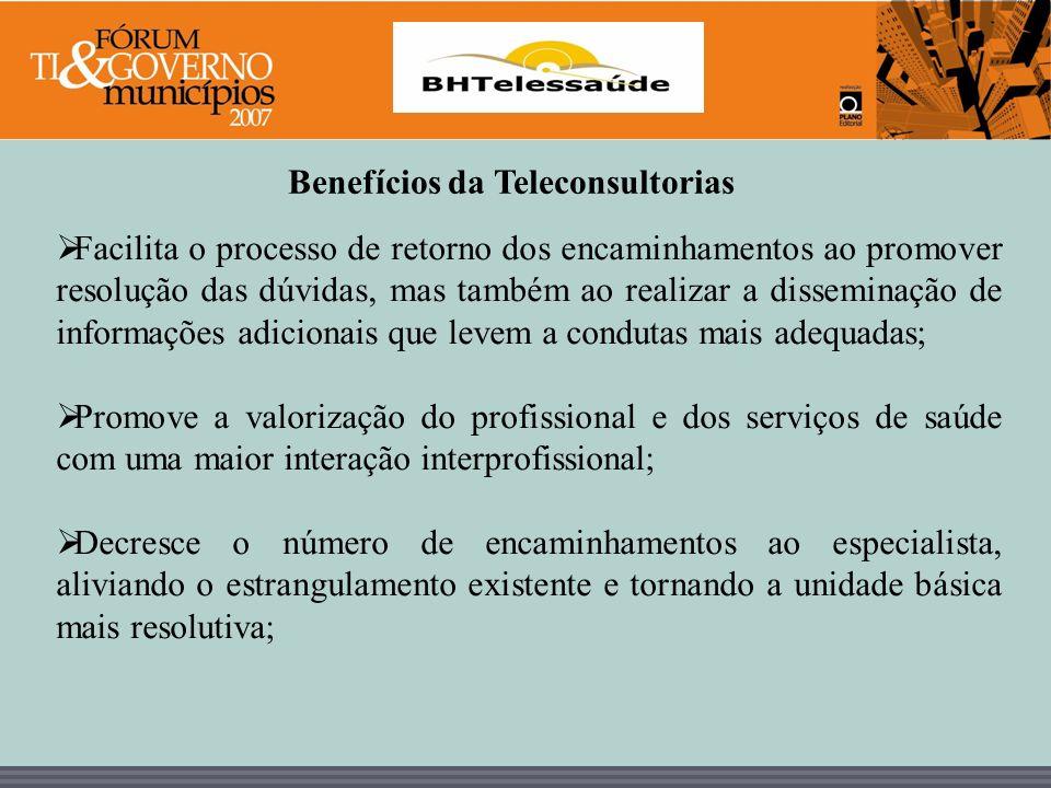 Benefícios da Teleconsultorias