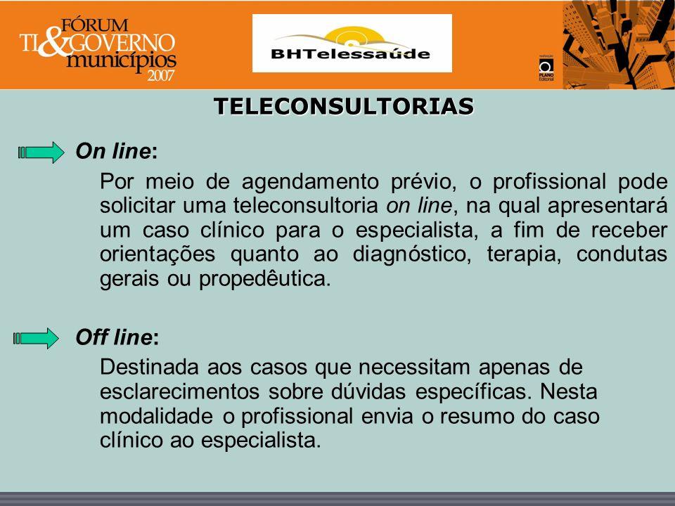 TELECONSULTORIAS On line: