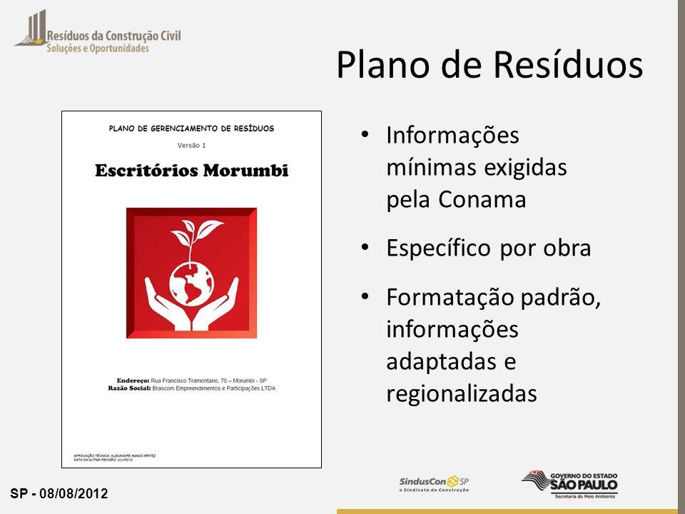 Plano de Resíduos Informações mínimas exigidas pela Conama