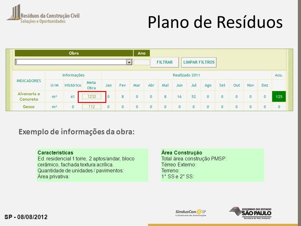 Plano de Resíduos Exemplo de informações da obra: Características