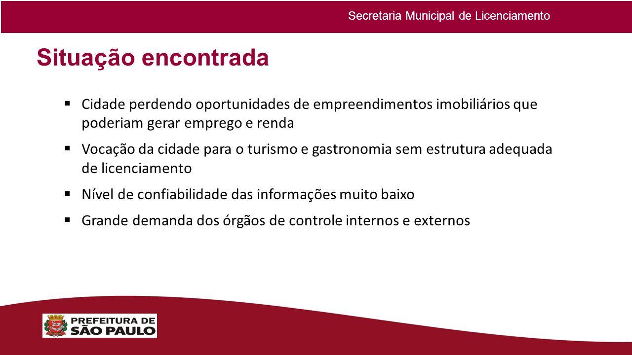 Secretaria Municipal de Licenciamento