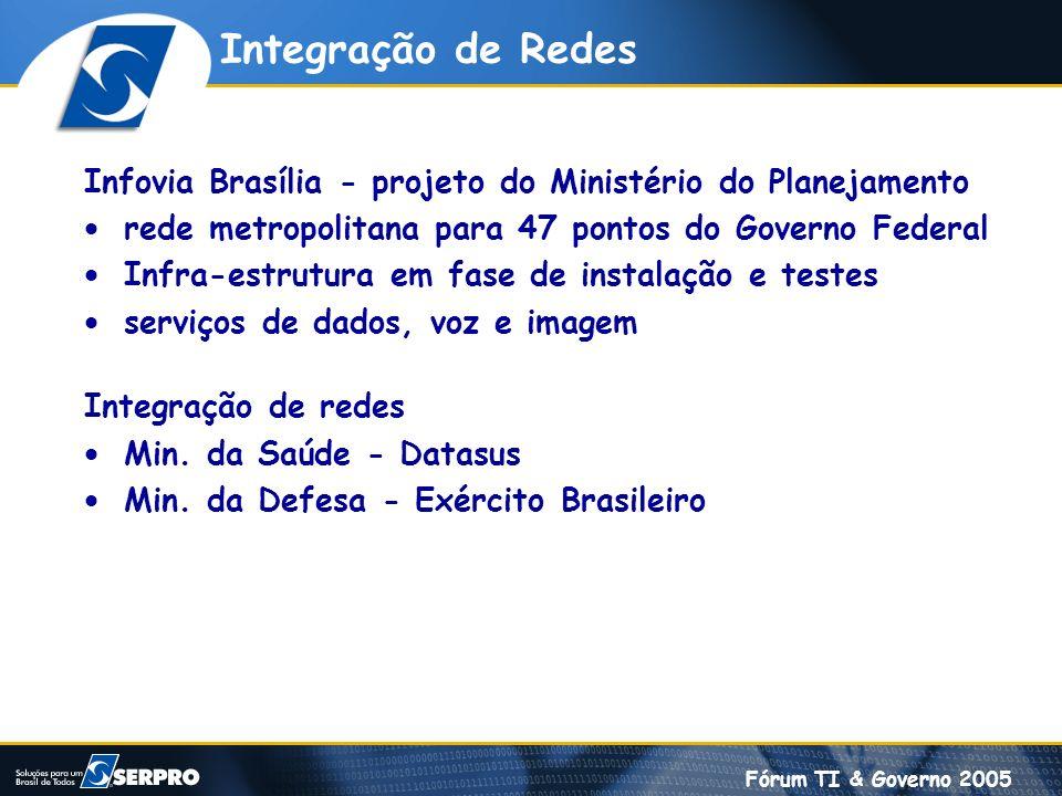 Integração de Redes Infovia Brasília - projeto do Ministério do Planejamento. rede metropolitana para 47 pontos do Governo Federal.