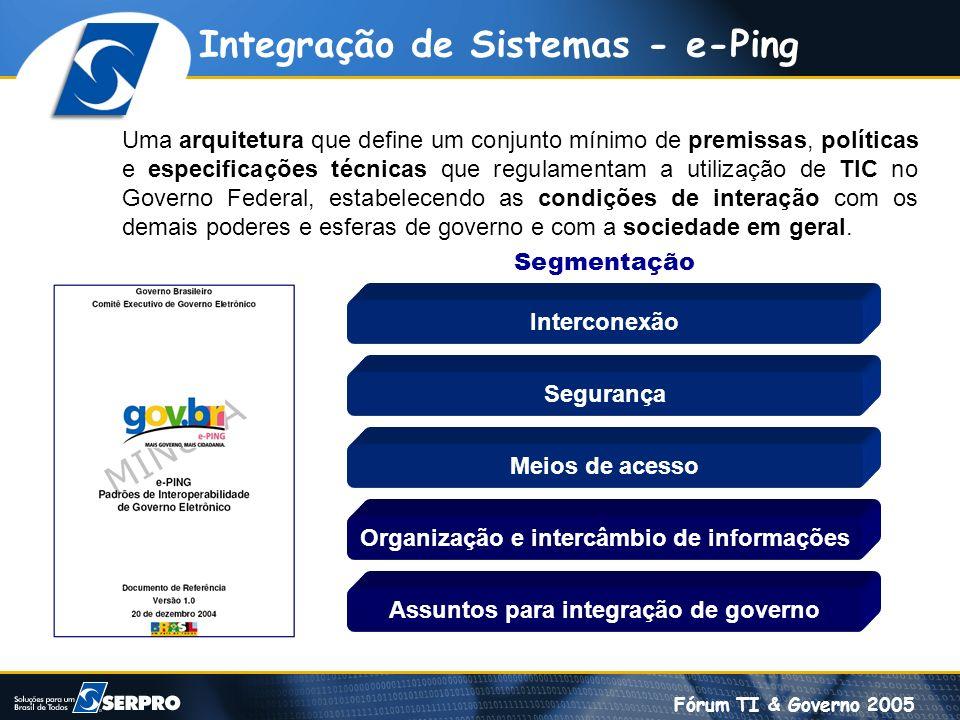 Integração de Sistemas - e-Ping