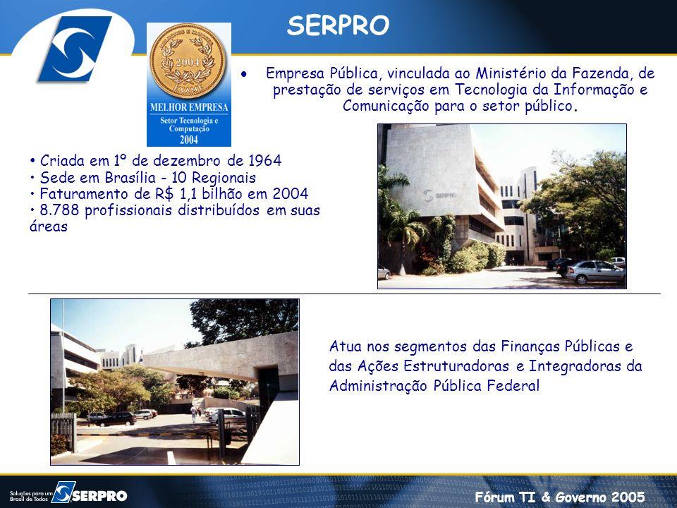 SERPRO Criada em 1º de dezembro de 1964