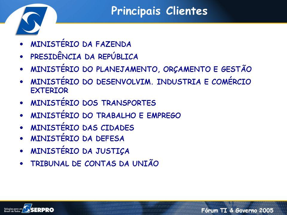 Principais Clientes MINISTÉRIO DA FAZENDA PRESIDÊNCIA DA REPÚBLICA