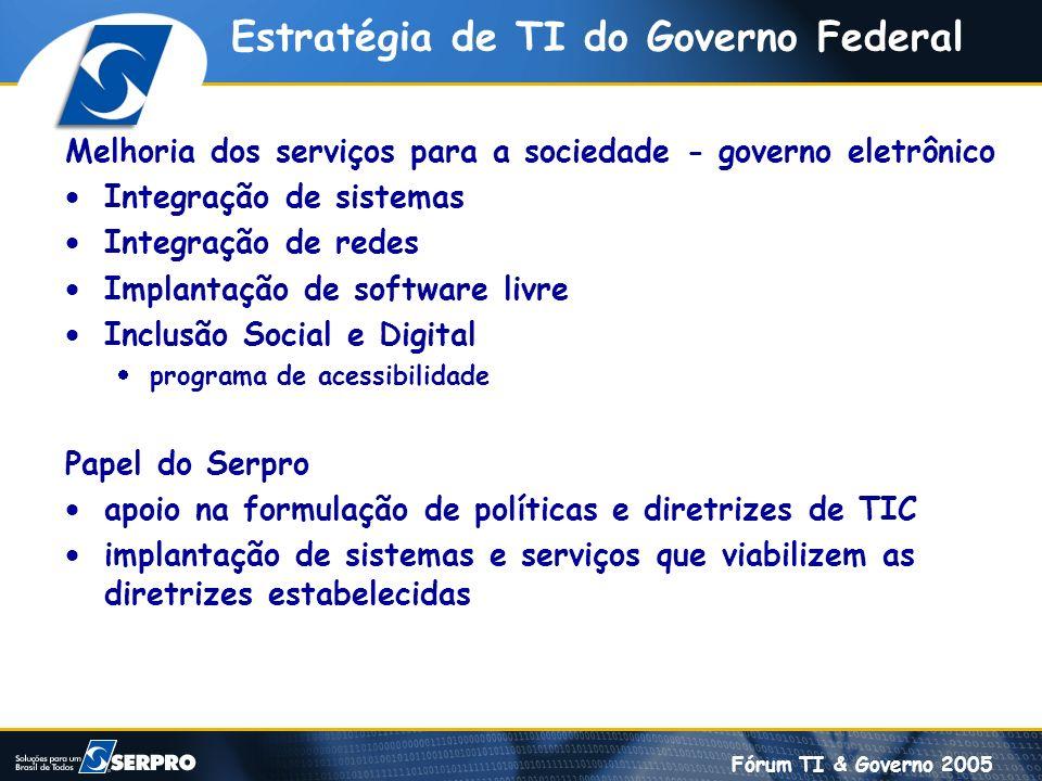 Estratégia de TI do Governo Federal