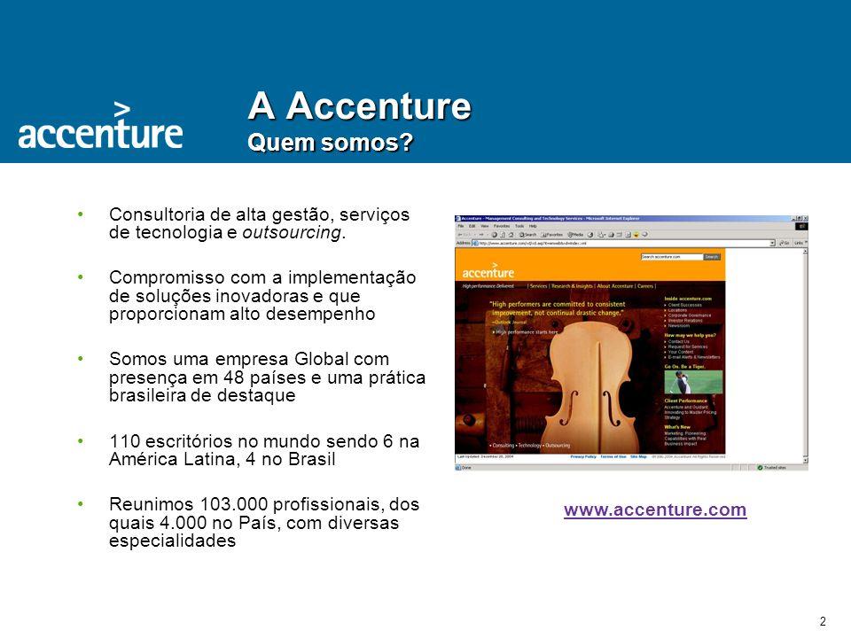 A Accenture Quem somos Consultoria de alta gestão, serviços de tecnologia e outsourcing.