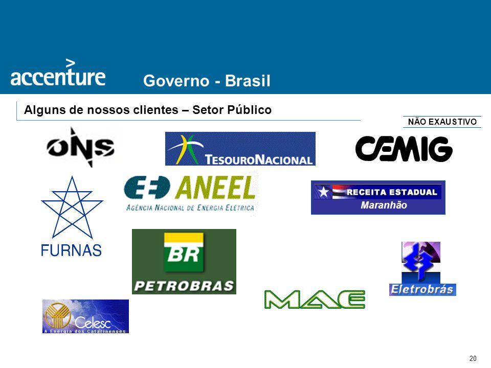 Governo - Brasil Alguns de nossos clientes – Setor Público Maranhão
