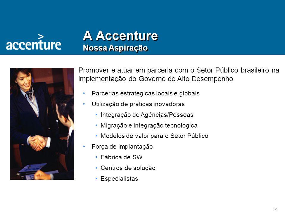 A Accenture Nossa Aspiração