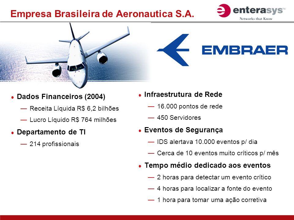 Empresa Brasileira de Aeronautica S.A.